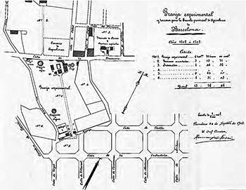 Plànol de l'any 1902 on situa la Granja Experimental sota mateix de la Travessera i del convent de les Caputxines del Galvany. La fotografia destacada mostra un grup d'alumnes fent exercicis al jardí de la Granja, a finals del segle XIX.
